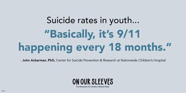 Suicide rates in youth...Basically, it's 9/11 happening every 18 months.