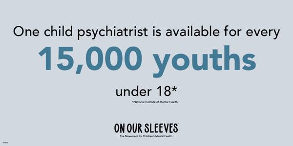 One child psychiatrist is available for every 15,000 youths under 18